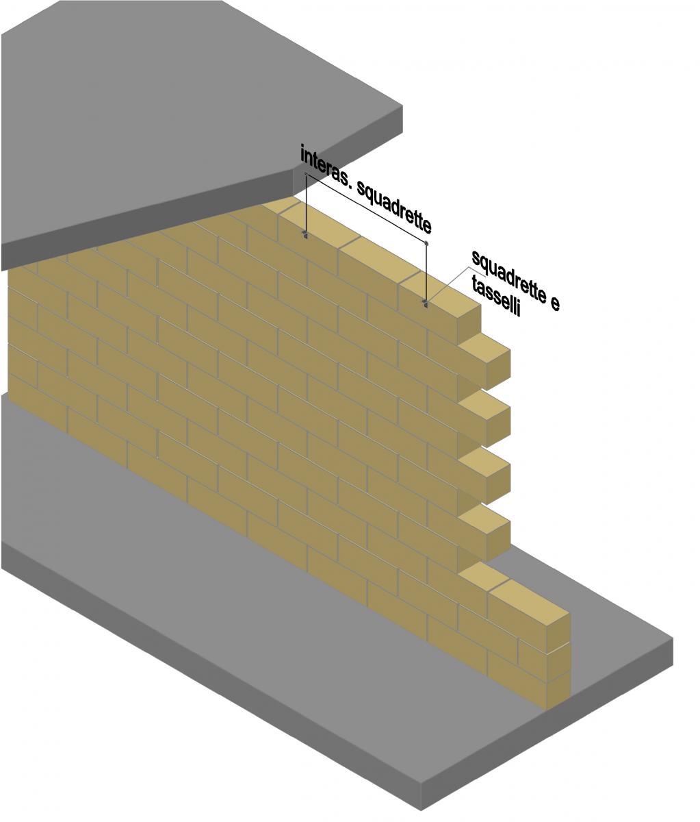 Muri divisori interni equilibrium bioedilizia - Spessore muri interni ...