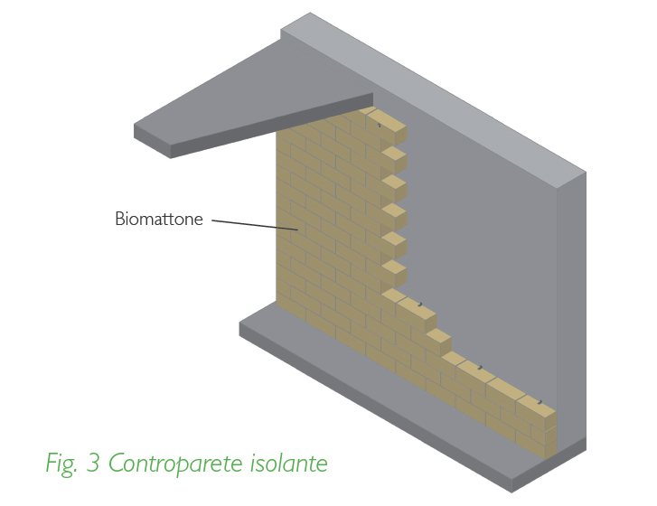 Controparete isolante in Biomattone®