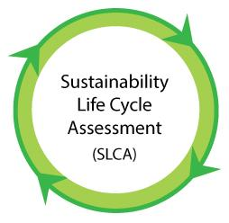 SLCA_Sustainable Life Cycle Assesment_Biomattone
